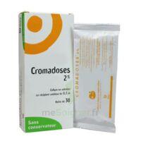 Cromadoses 2 Pour Cent, Collyre En Solution En Récipient Unidose à Saverne
